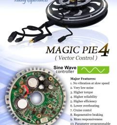 electric bike motor hub motor smartpie 4 magicpie 4 bike [ 800 x 1057 Pixel ]
