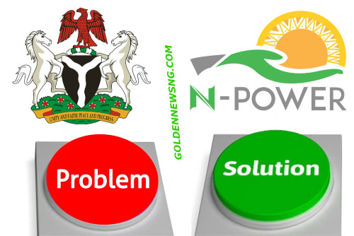 List of Npower Support Email Addresses