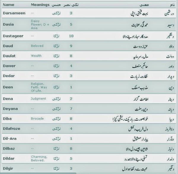 Shahana Name Meaning In Urdu Arabic Names For Girls - MVlC