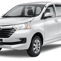 Harga Grand New Avanza 2017 Jogja Warna Dark Brown Rental Mobil Murah Sewa Di Yogyakarta
