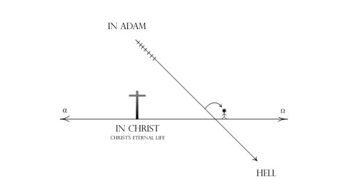 small resolution of charles solomon s line diagram has been helpful to many 1