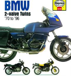 image is loading manual haynes for 1989 bmw r 80 rt [ 1200 x 1200 Pixel ]