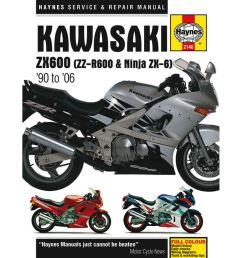 image is loading manual haynes for 2003 kawasaki zzr 600 [ 1200 x 1200 Pixel ]