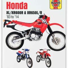 2000 Honda Xr650r Wiring Diagram Capacitor Xr 650 Irg Preistastisch De Manual Haynes For Ry Ebay Rh Co Uk