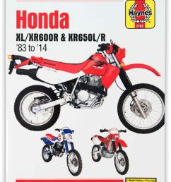 image is loading manual haynes for 1995 honda xr 600 rs [ 1200 x 1200 Pixel ]