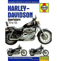 image is loading manual haynes for 1975 h davidson xlch 1000  [ 1200 x 1200 Pixel ]