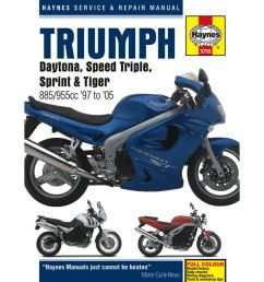 image is loading manual haynes for 2000 triumph speed triple 955i  [ 1200 x 1200 Pixel ]
