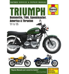 image is loading manual haynes for 2010 triumph thruxton 900 [ 1200 x 1200 Pixel ]