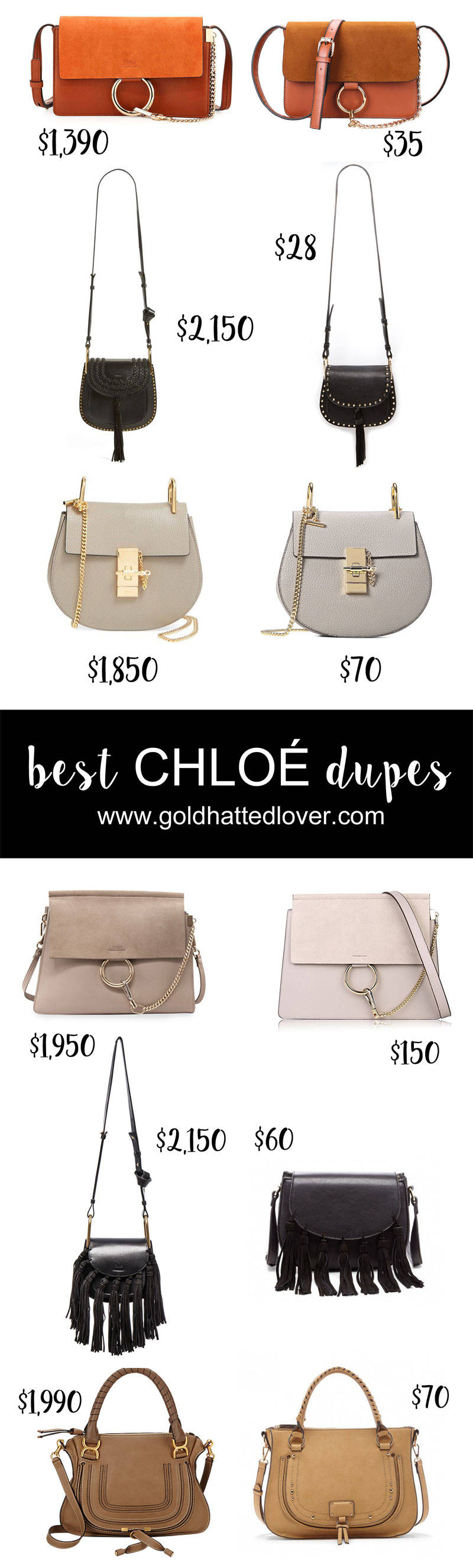 SPLURGE V. SAVE: BEST CHLOÉ HANDBAG DUPES.