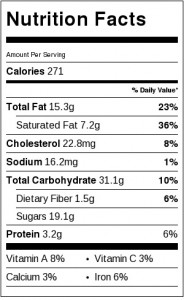Nutrition Label Chocolate Cherry Bar cookies