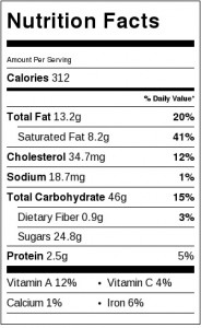 Nutrition Label for Jelly Centers Butter Cookies