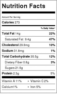 Nutrition label for coconut-lime snowballs