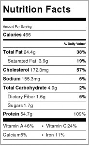 Nutrition Label for Grilled Rosemary Chicken