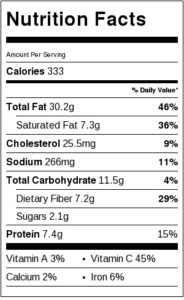Nutrition Label for Bacon Green Chile Guacamole