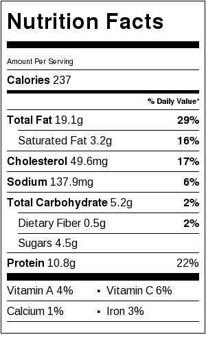 Nutrition Label For Cherry Orange Chicken Salad with Candied Walnuts
