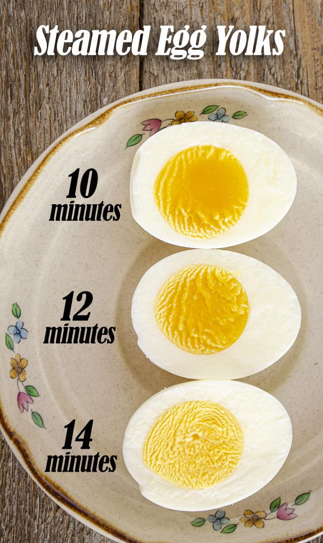 Easy-Peel Boiled Egg cooking time chart.