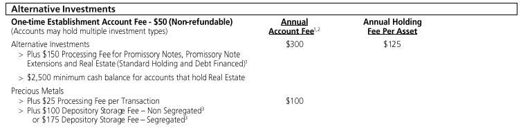 Millennium Trust Company Fees
