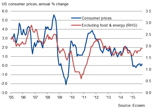 US inflation shows signs of edging higher