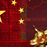 China Is The New Stock Market Benchmark; Like It Or Not!