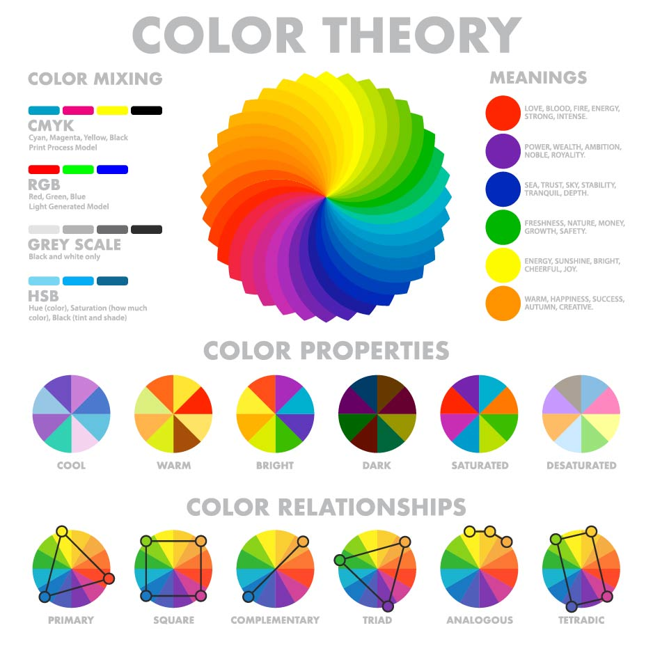 colour theory infographic