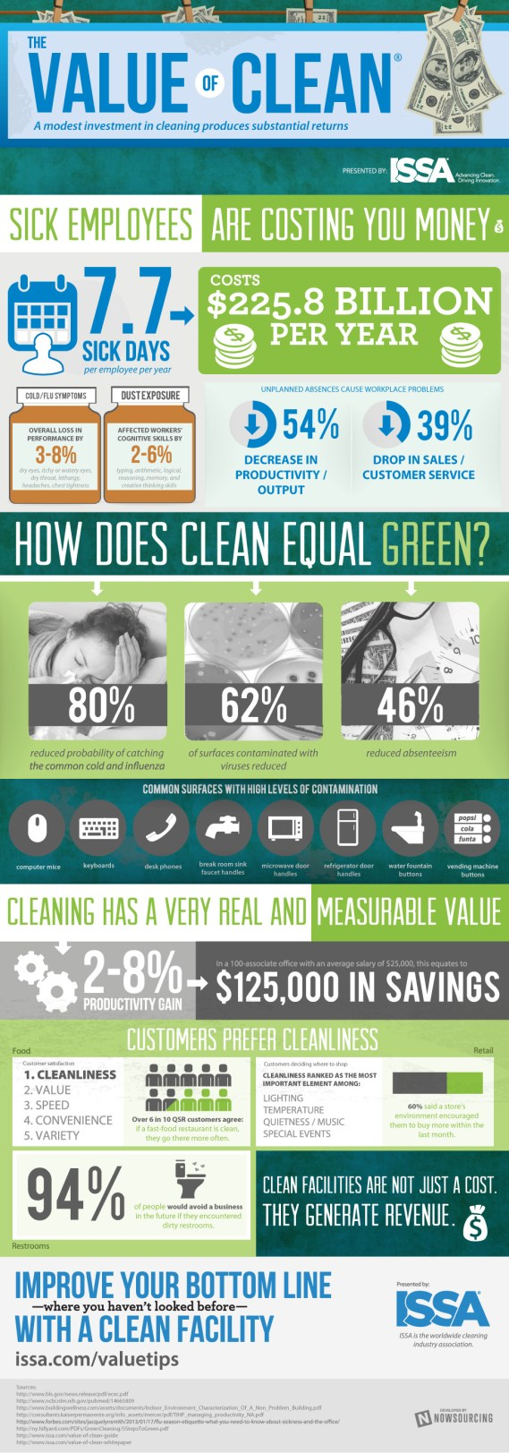issa-value-clean-infographic