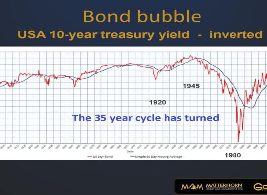 Bond-bubble-10-yr-LT-chart-171116