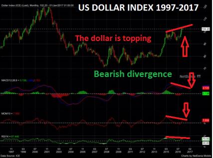 index-1997-201