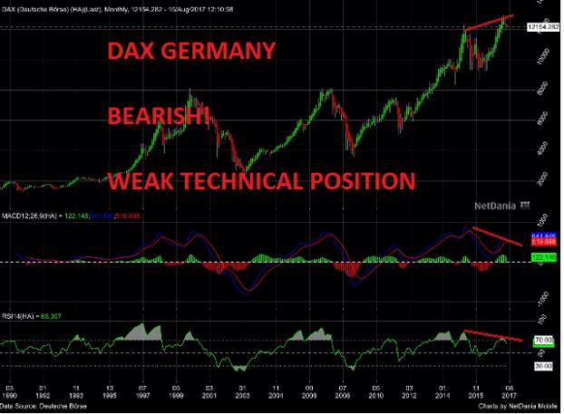 DAX GERMANY