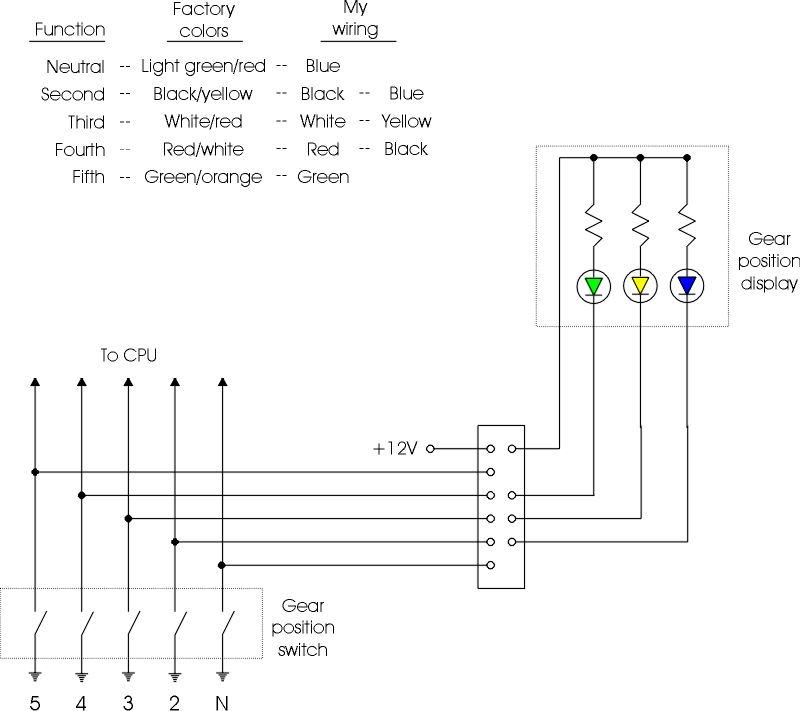 gear indicator wiring diagram | comprandofacil.co for a pontoon boat wiring diagram for lights and switches wiring diagram for indicators