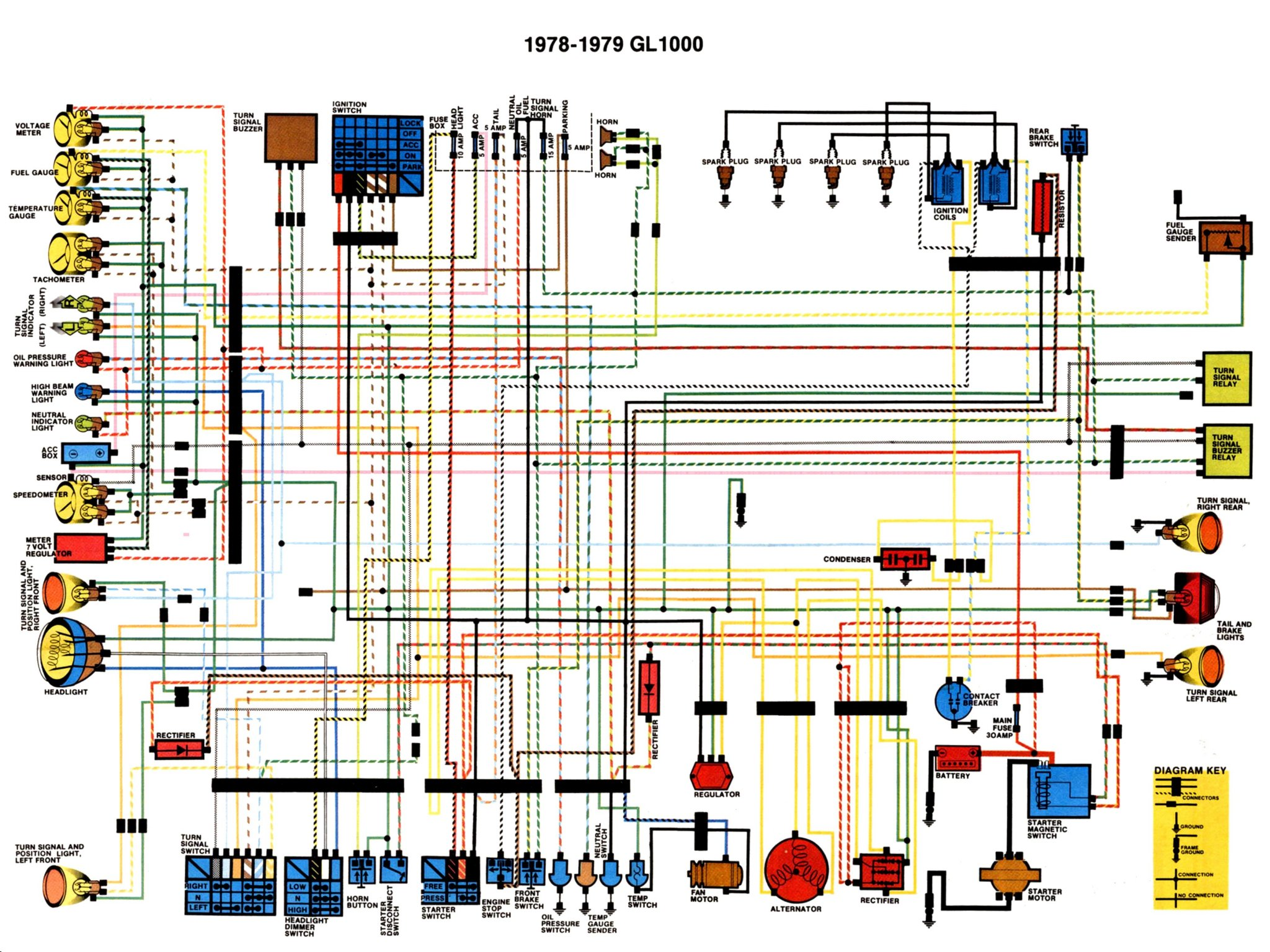 1200 goldwing wiring diagram