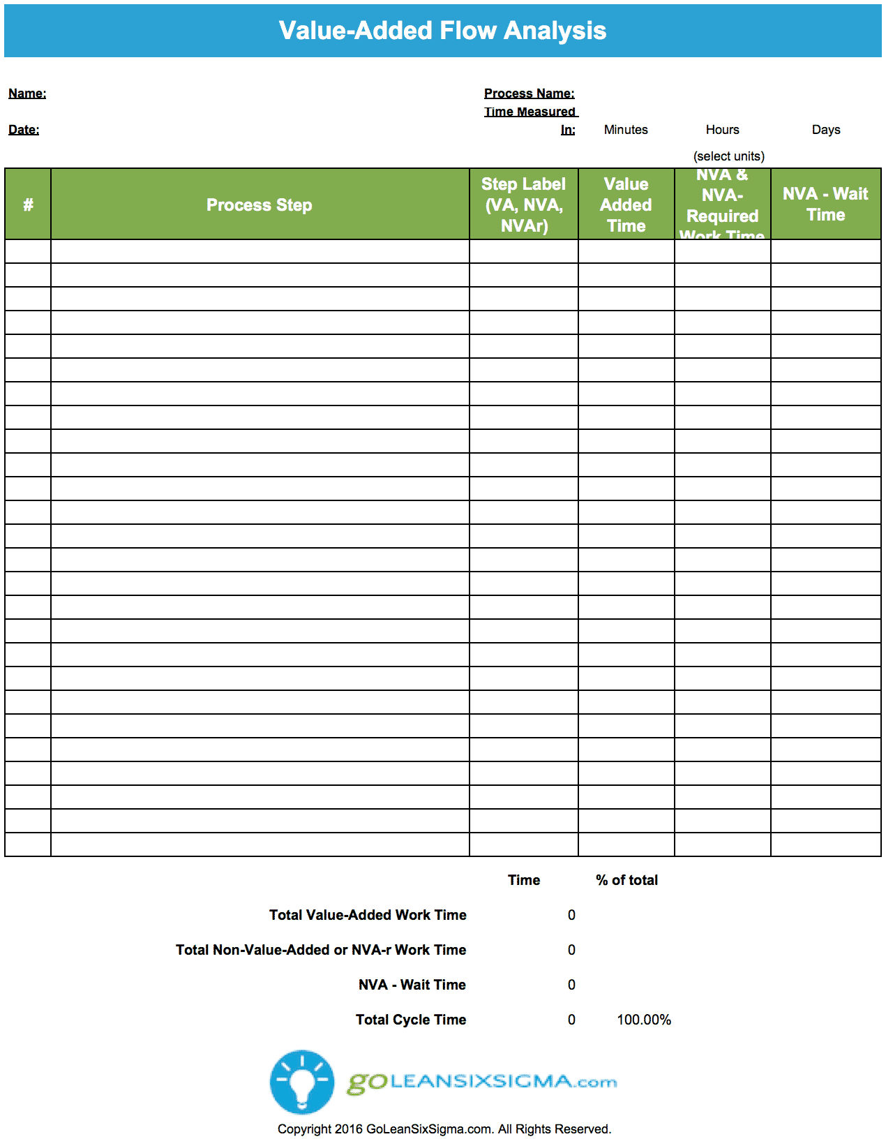 Start Stop Continue Worksheet