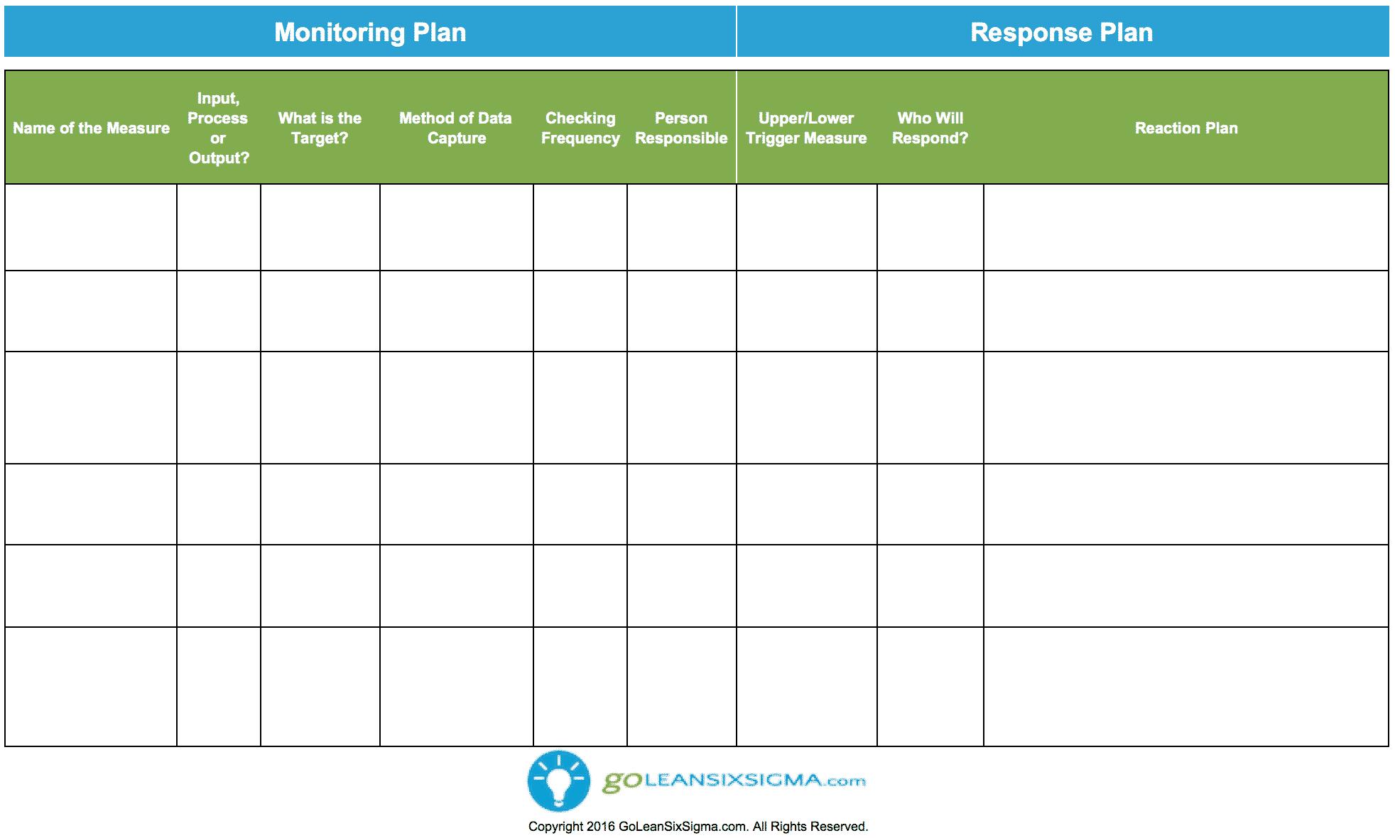 Monitoring Amp Response Plan
