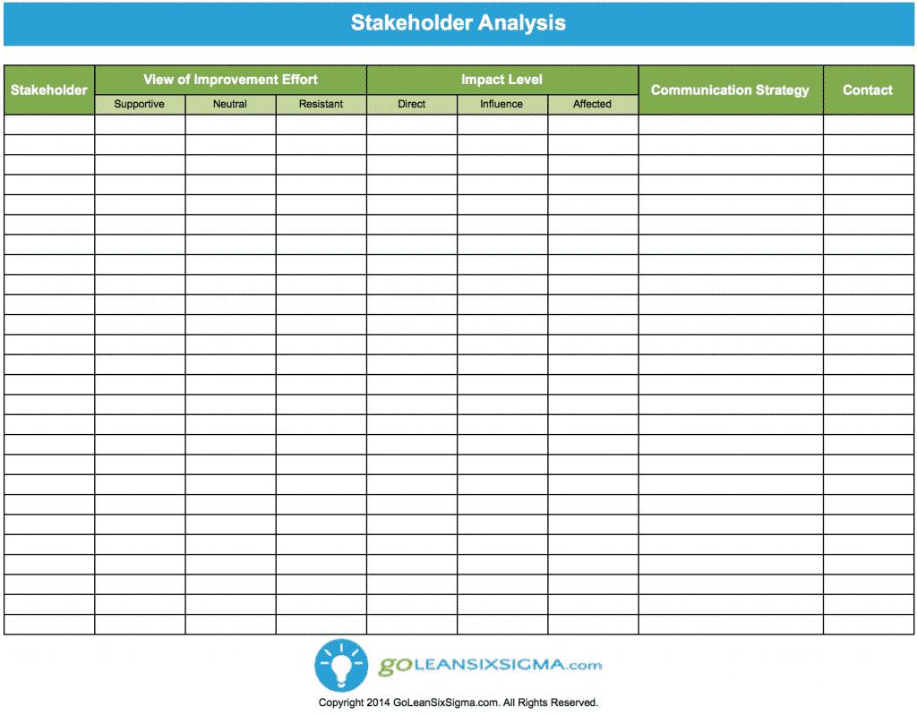 Stakeholderysis