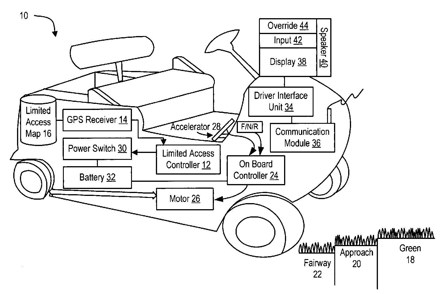 ezgo marathon gas wiring diagram 1989 sportster 1200 uplink granted golf cart control patent ensuring carts