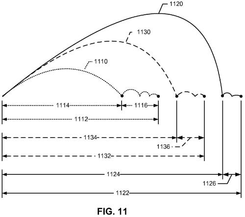 small resolution of  0013 the ball flight trajectories 1110 1120 and 1130 may be associated with an individual who generally produces relatively less spin on a golf ball