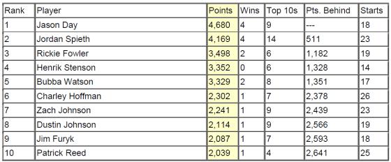 rankings bmw