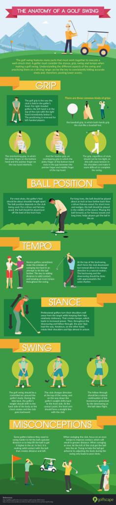 The-Anatomy-of-a-Golf-Swing