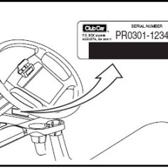 1996 Club Car Wiring Diagram 48 Volt 1998 Ford Mustang Gt Radio Serial Number Location Parts Accessories