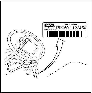 Gas Club Car Precedent Wiring Diagram, Gas, Free Engine