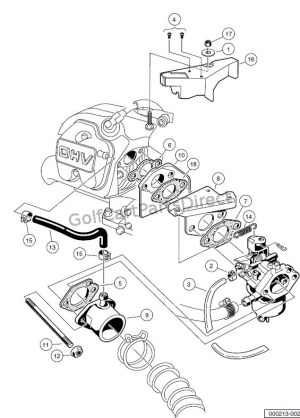 Category  Club Car parts & accessories