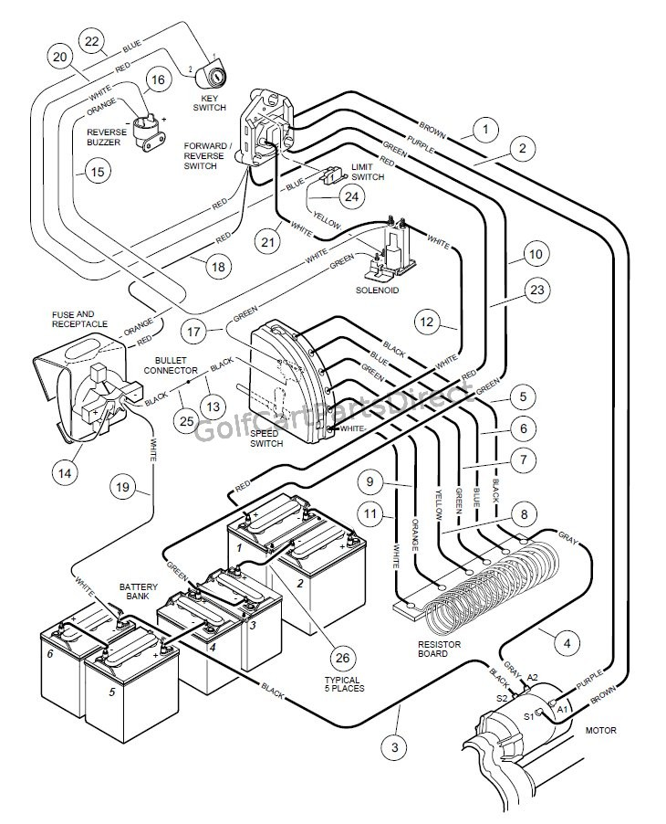 36 Volt Golf Cart Battery Wiring Diagram : battery, wiring, diagram, Wiring, GolfCartPartsDirect