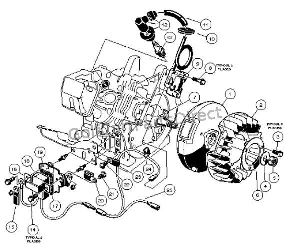FE 290 Engine – Carryall 1 & 2