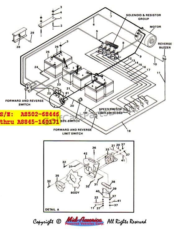 [DIAGRAM] Lift Trailer Solenoid Wiring Diagram FULL
