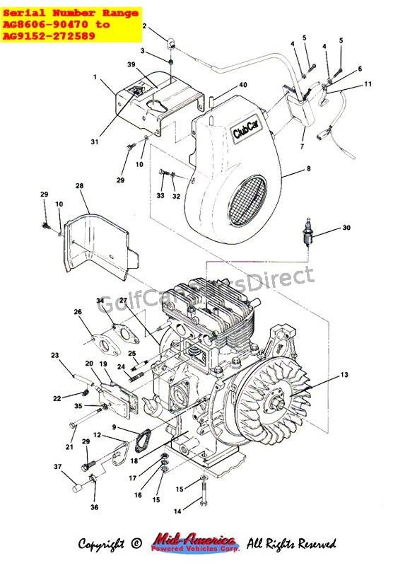 club car engine wiring diagram