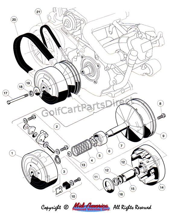 yamaha golf cart g222 clutch diagram  wiring diagram load