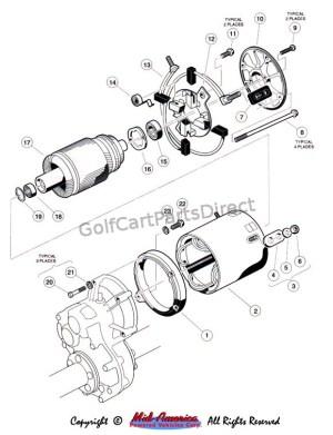 Motor  48V  GolfCartPartsDirect