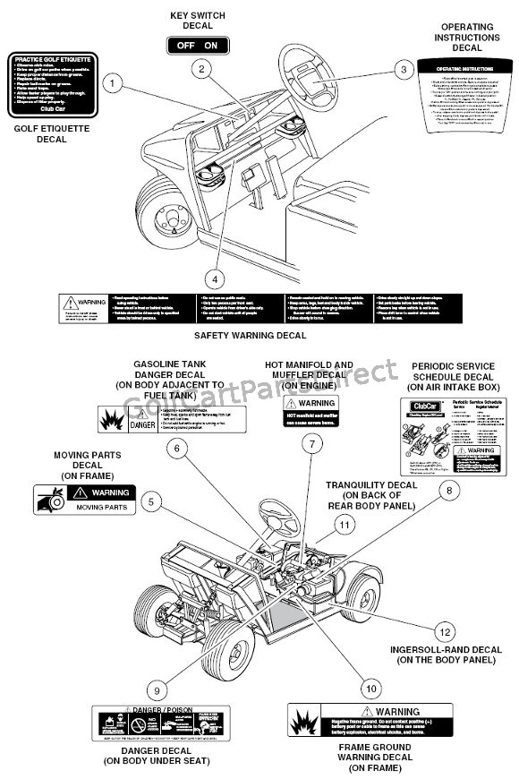 [DIAGRAM] 1985 Club Car Forward Reverse Switch Wiring