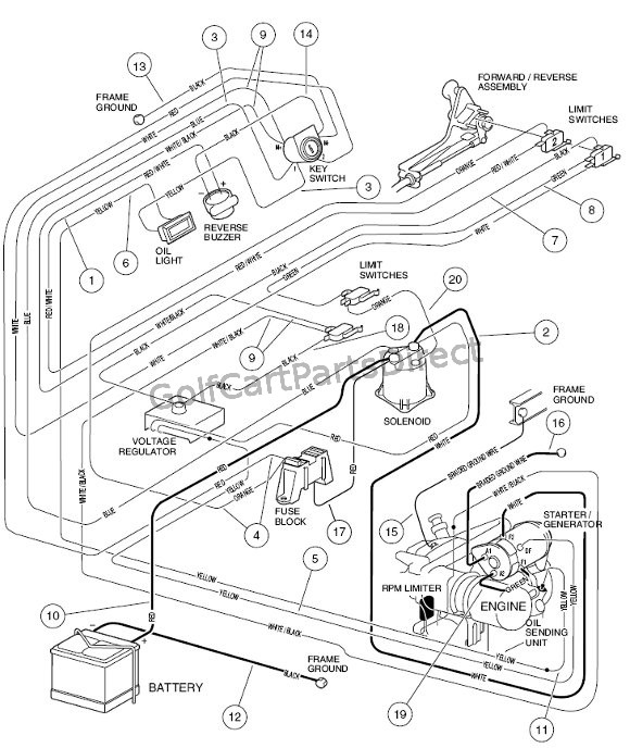 Gas Club Car Precedent Wiring Diagram. Club Car Precedent