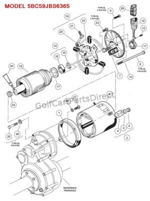 Motor  IQ  Model 5B  GolfCartPartsDirect