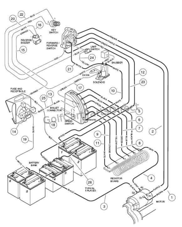 wiring  vglide 36v  golfcartpartsdirect